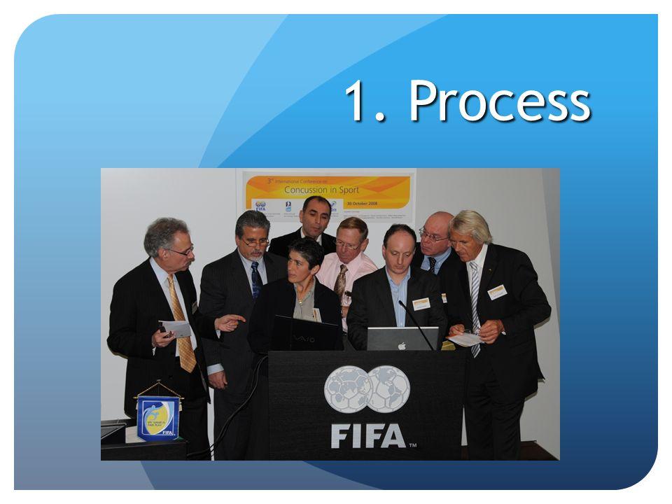 1. Process