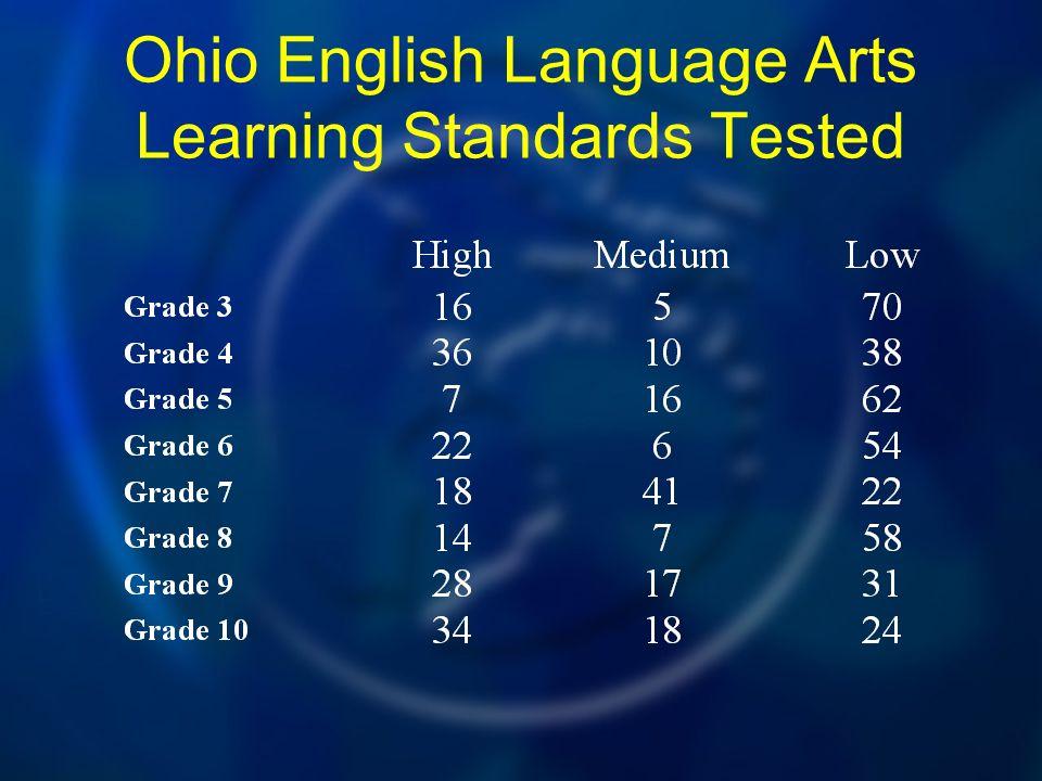 Ohio English Language Arts Learning Standards Tested