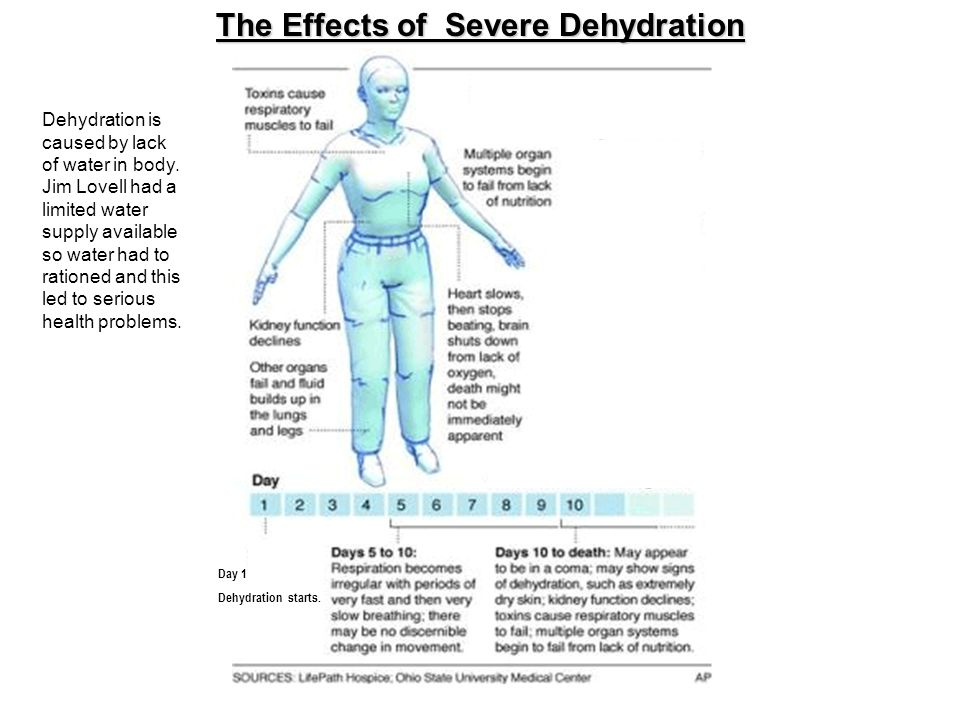 Dehydration is caused by lack of water in body. Jim Lovell had a limited water supply available so water had to rationed and this led to serious healt