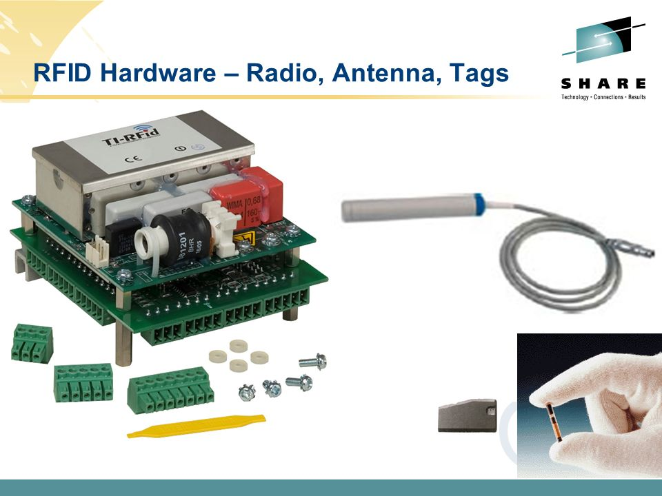 18 RFID Hardware – Radio, Antenna, Tags