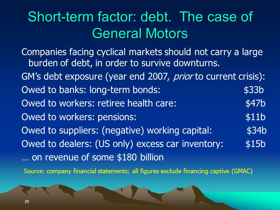 29 Short-term factor: debt.