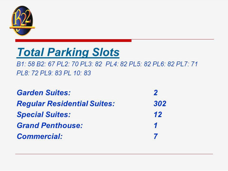 Total Parking Slots B1: 58 B2: 67 PL2: 70 PL3: 82 PL4: 82 PL5: 82 PL6: 82 PL7: 71 PL8: 72 PL9: 83 PL 10: 83 Garden Suites:2 Regular Residential Suites:302 Special Suites:12 Grand Penthouse:1 Commercial:7