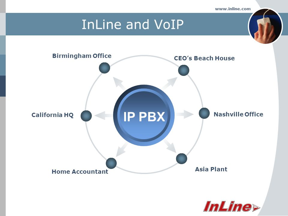 www.inline.com InLine and VoIP California HQ Home Accountant Asia Plant Nashville Office Birmingham Office CEOs Beach House IP PBX