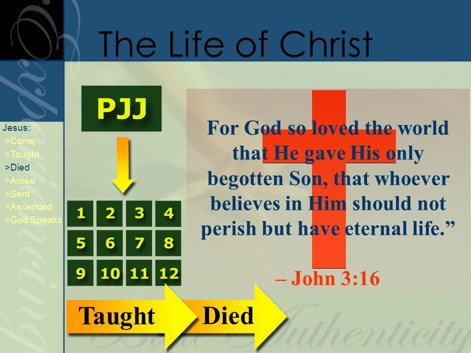 For God so loved the world that He gave His only begotten Son, that whoever believes in Him should not perish but have eternal life.
