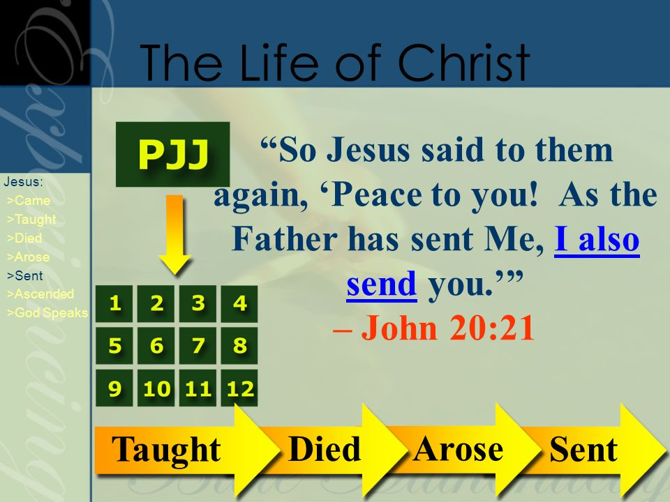 So Jesus said to them again, Peace to you! As the Father has sent Me, I also send you. – John 20:21 The Life of Christ Jesus: >Came >Taught >Died >Aro