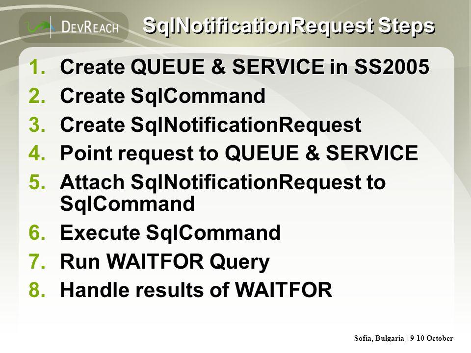 Sofia, Bulgaria | 9-10 October SqlNotificationRequest Steps 1.Create QUEUE & SERVICE in SS2005 2.Create SqlCommand 3.Create SqlNotificationRequest 4.P