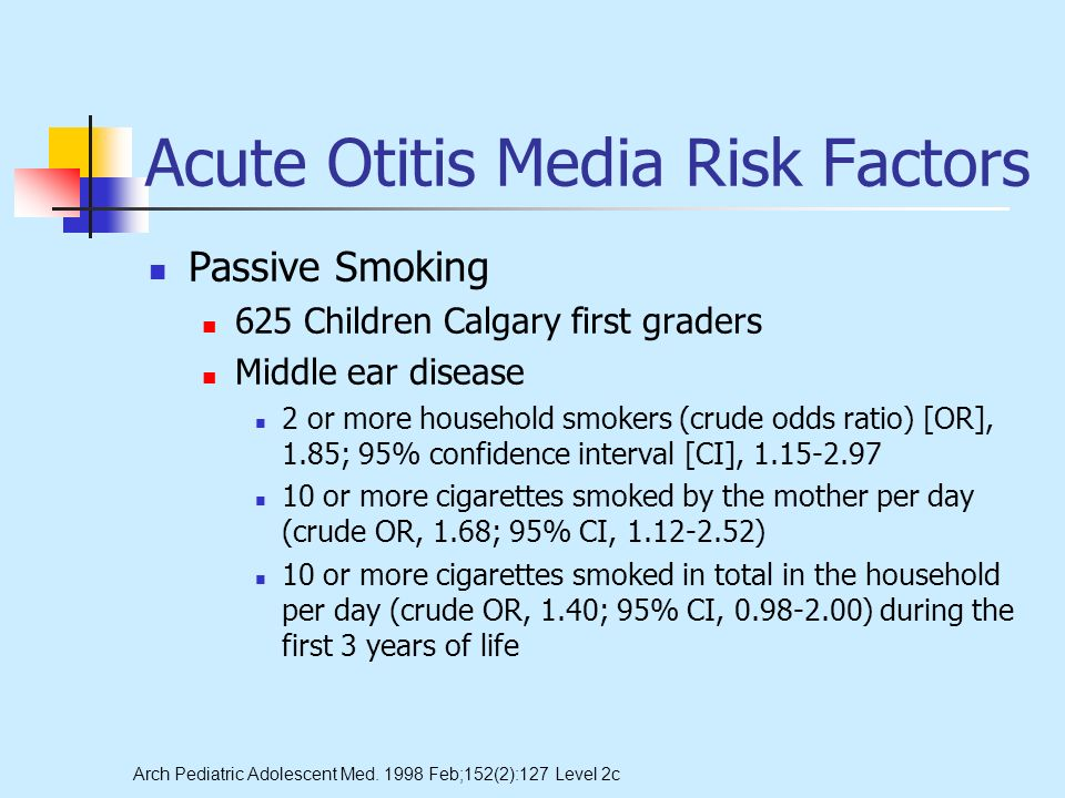 Acute Otitis Media Risk Factors Passive Smoking 625 Children Calgary first graders Middle ear disease 2 or more household smokers (crude odds ratio) [