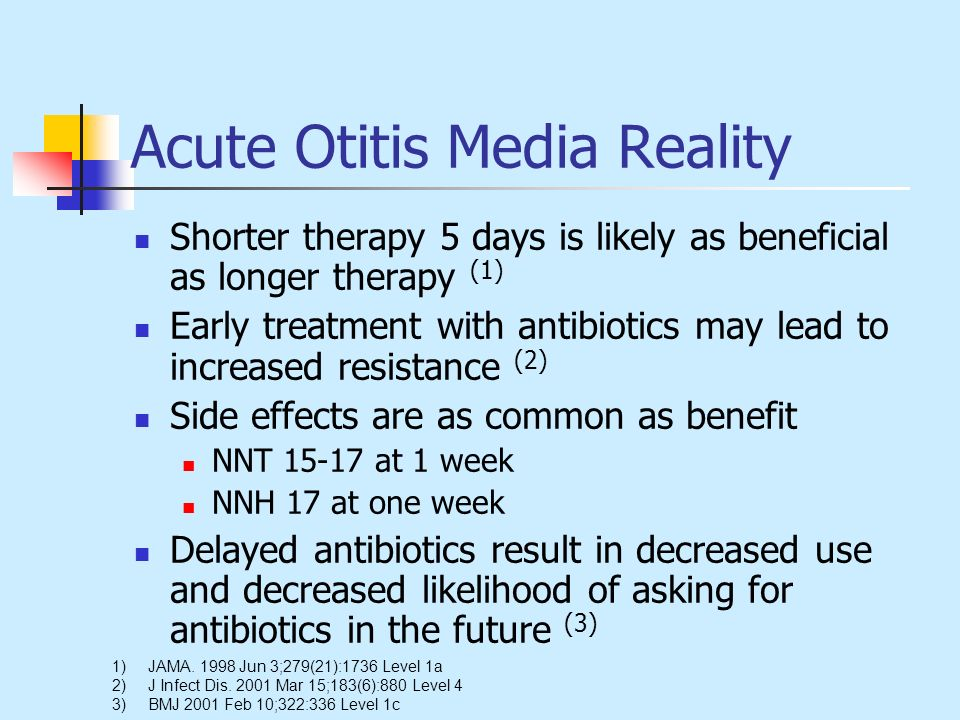 Acute Otitis Media Reality Shorter therapy 5 days is likely as beneficial as longer therapy (1) Early treatment with antibiotics may lead to increased