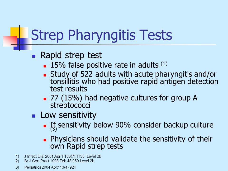Strep Pharyngitis Tests Rapid strep test 15% false positive rate in adults (1) Study of 522 adults with acute pharyngitis and/or tonsillitis who had p