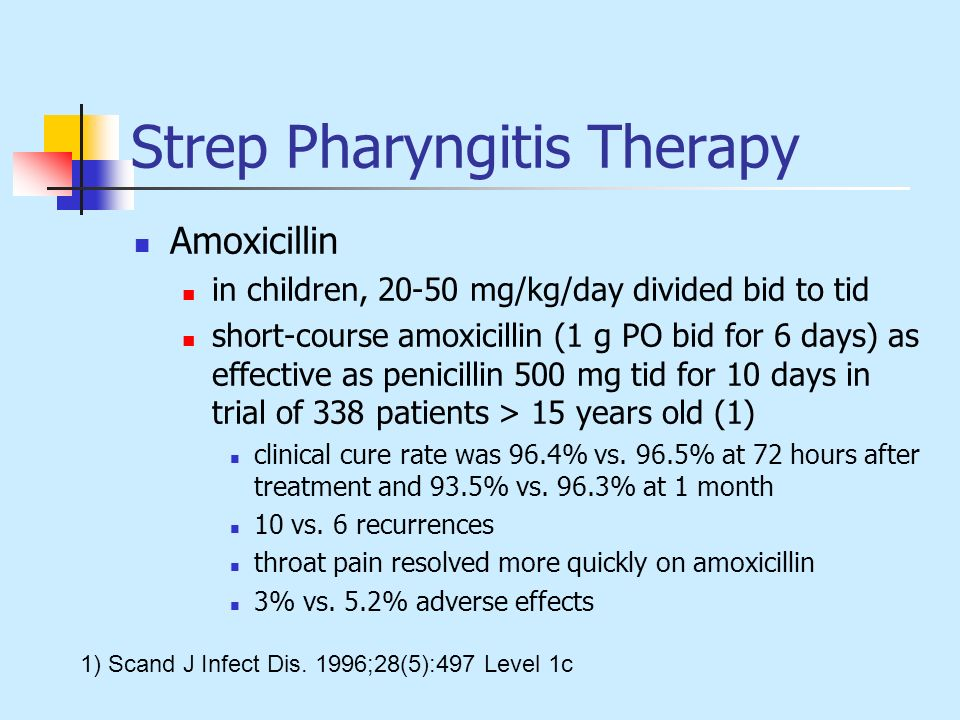 Strep Pharyngitis Therapy Amoxicillin in children, 20-50 mg/kg/day divided bid to tid short-course amoxicillin (1 g PO bid for 6 days) as effective as