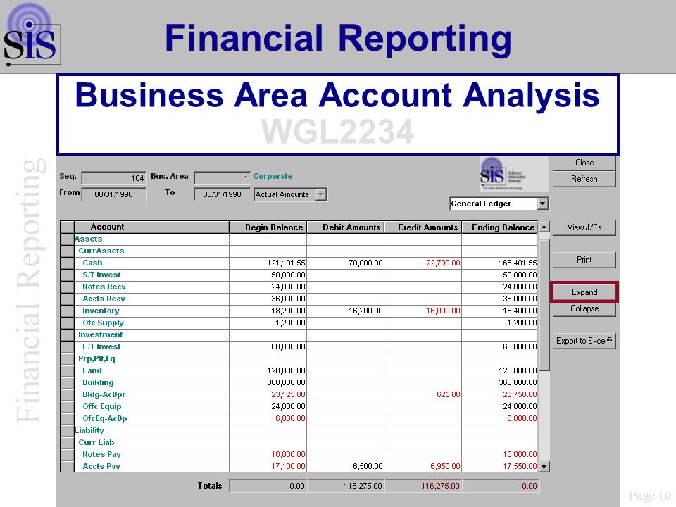 Business Area Account Analysis WGL2234 Page 10 Financial Reporting