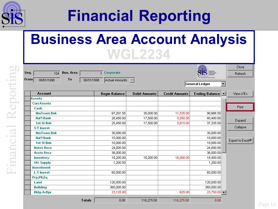 Business Area Account Analysis WGL2234 Page 14 Financial Reporting