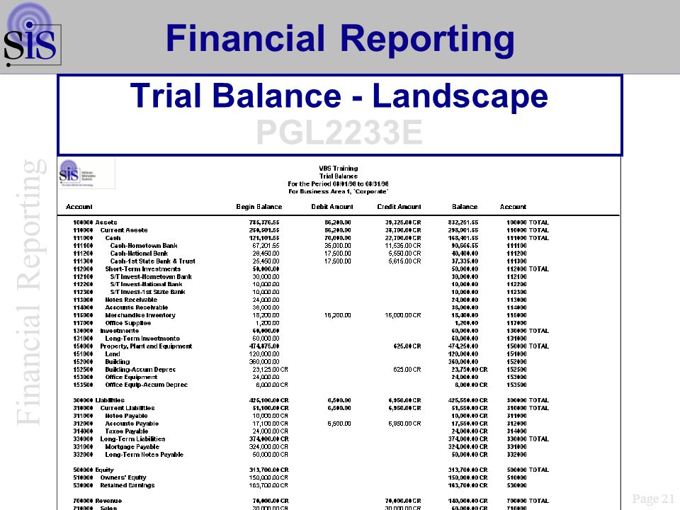 Trial Balance - Landscape PGL2233E Page 21 Financial Reporting
