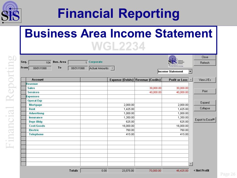 Business Area Income Statement WGL2234 Page 26 Financial Reporting