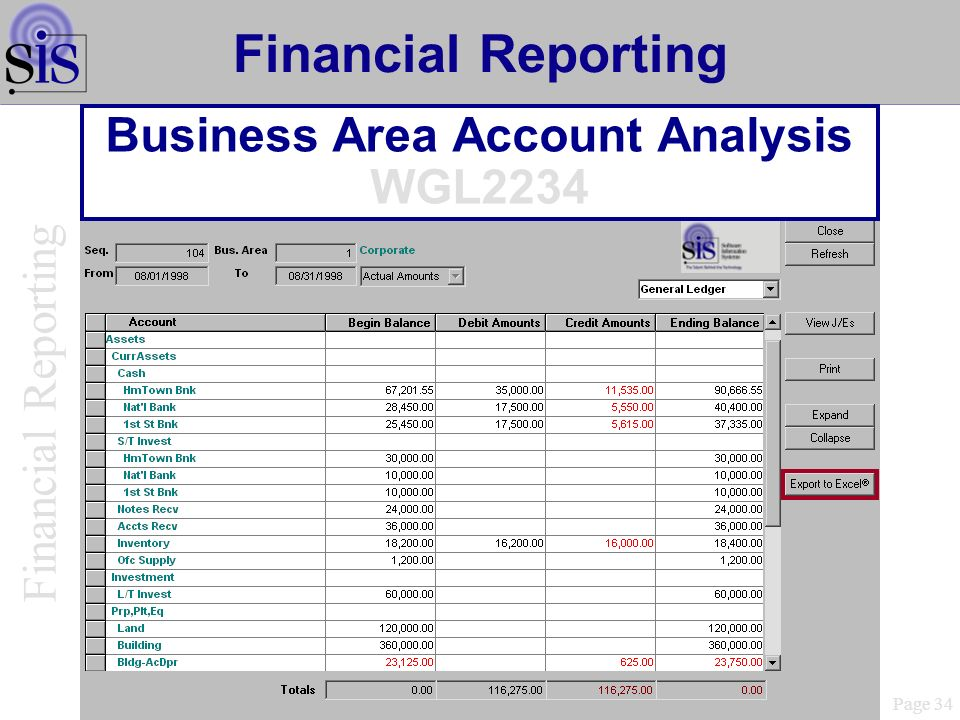 Business Area Account Analysis WGL2234 Page 34 Financial Reporting