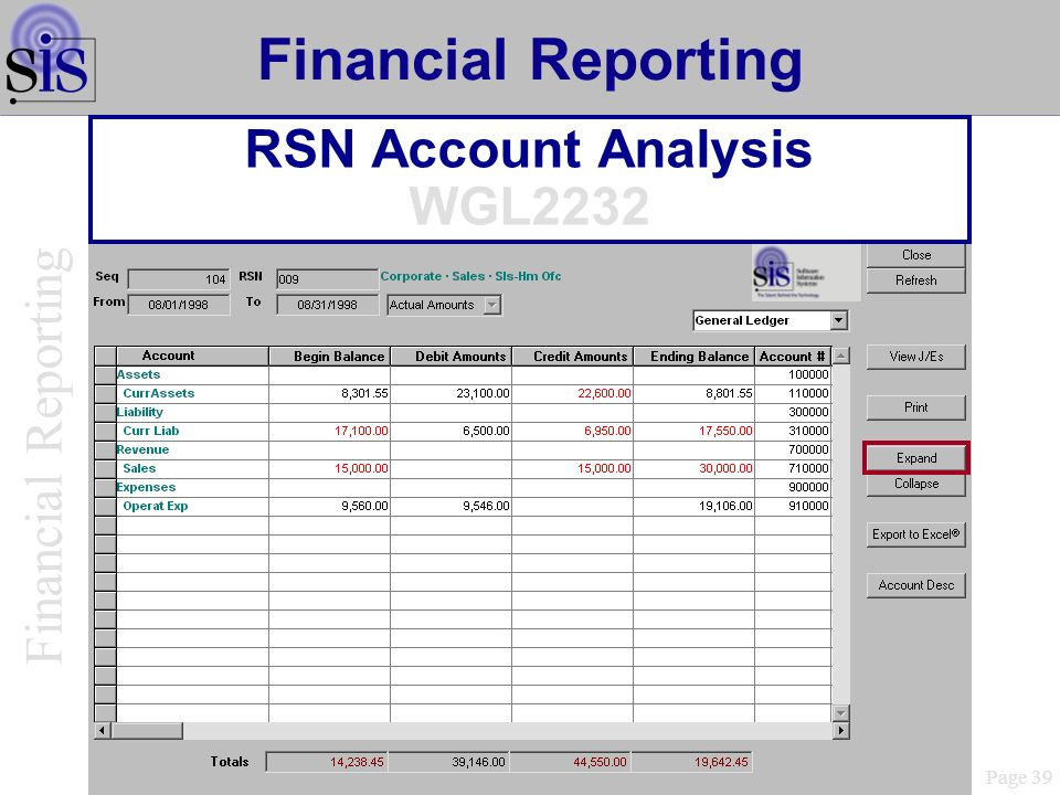 RSN Account Analysis WGL2232 Page 39 Financial Reporting