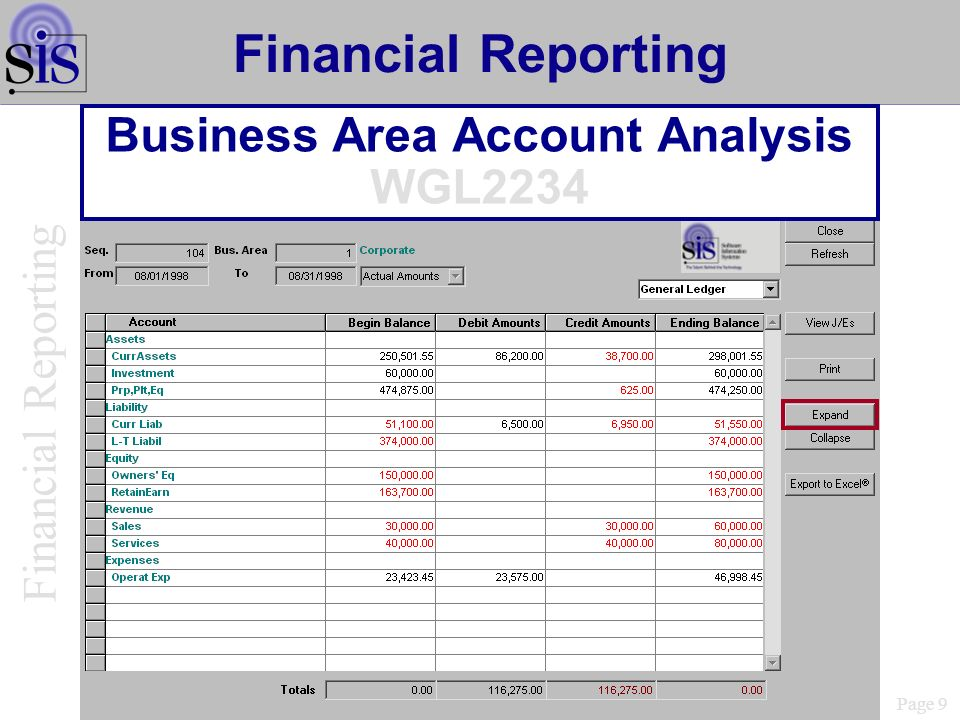 Business Area Account Analysis WGL2234 Page 9 Financial Reporting