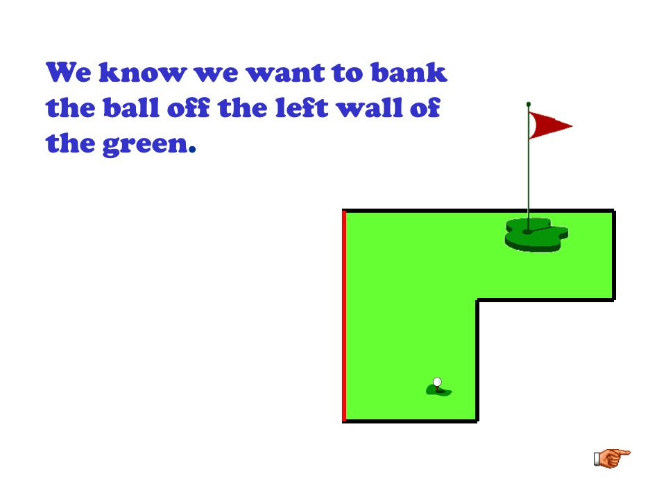 Remember, we are trying to get a hole-in-one! Since a direct shot is not an option, we will have to bank it off a wall if we want to make a hole-in-on