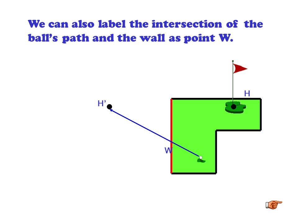 If the hole is point H, then lets label the reflection of the hole as point H. (H prime) H H