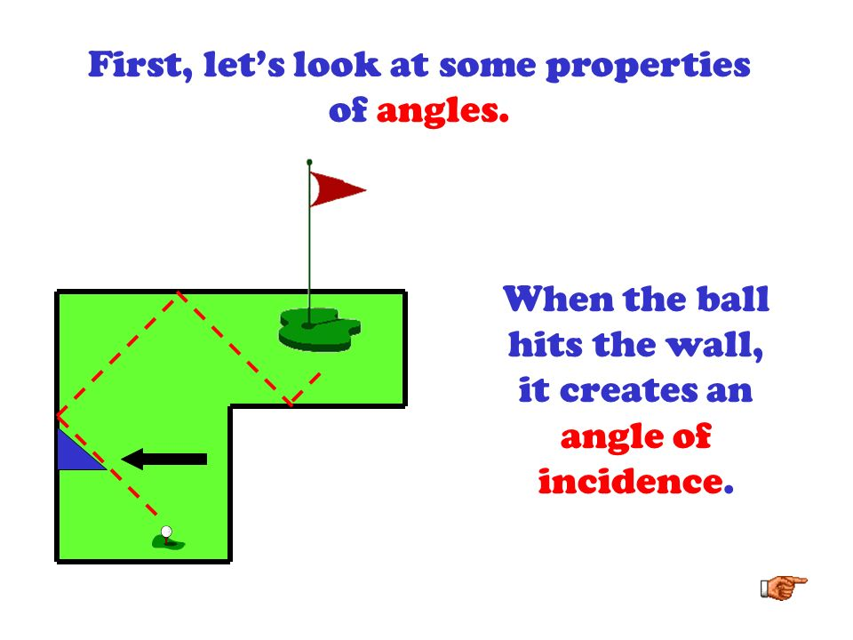 First, lets look at some properties of angles.