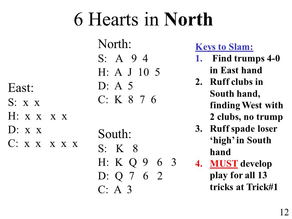 6 Hearts in North North: S: A 9 4 H: A J 10 5 D: A 5 C: K 8 7 6 South: S: K 8 H: K Q 9 6 3 D: Q 7 6 2 C: A 3 East: S: x x H: x x x x D: x x C: x x x x x Keys to Slam: 1.