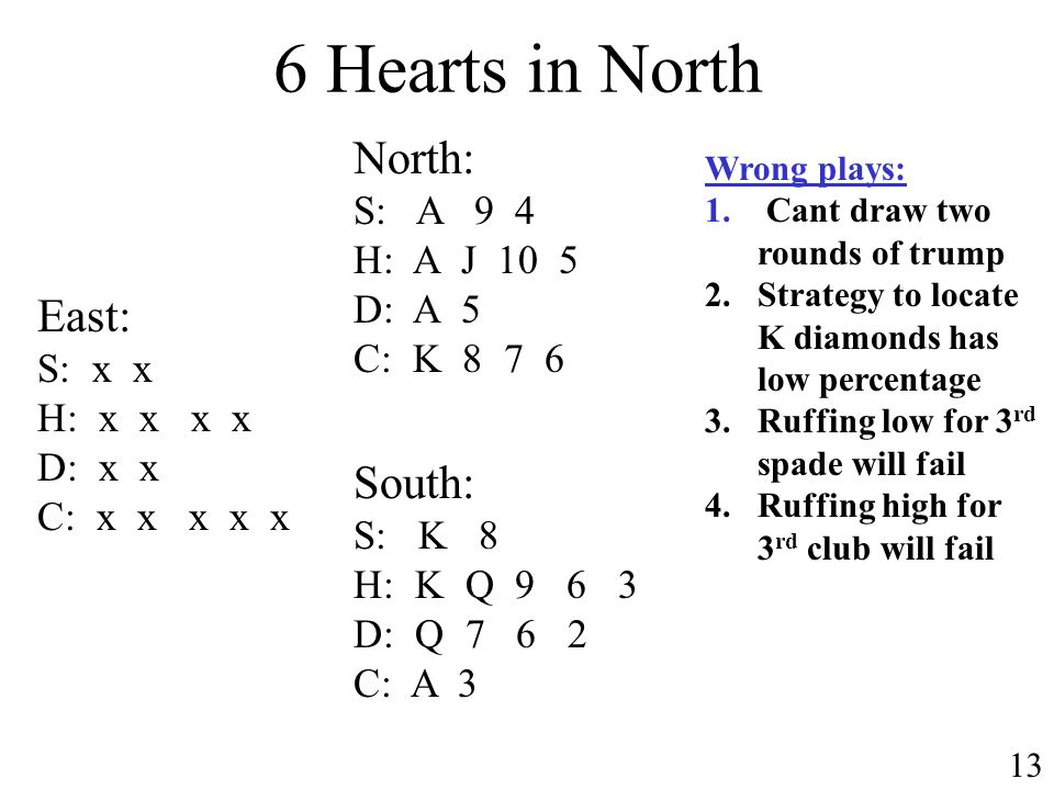 6 Hearts in North North: S: A 9 4 H: A J 10 5 D: A 5 C: K 8 7 6 South: S: K 8 H: K Q 9 6 3 D: Q 7 6 2 C: A 3 East: S: x x H: x x x x D: x x C: x x x x x Wrong plays: 1.