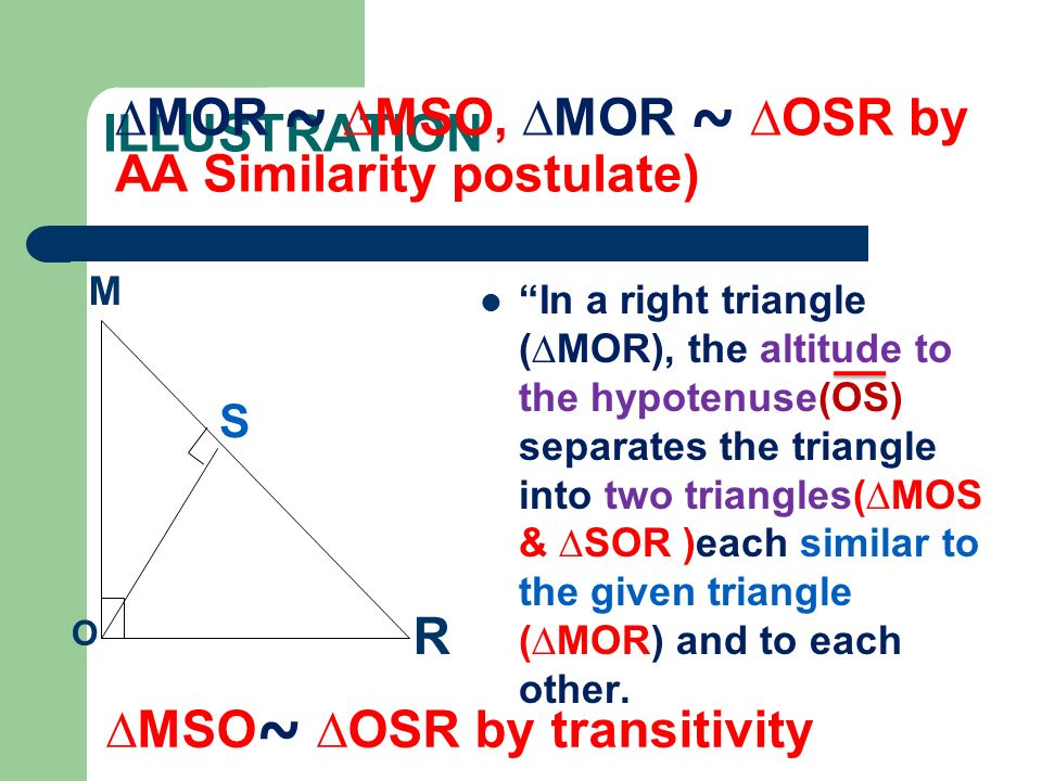 ILLUSTRATION In a right triangle (MOR), the altitude to the hypotenuse(OS) separates the triangle into two triangles(MOS & SOR )each similar to the gi