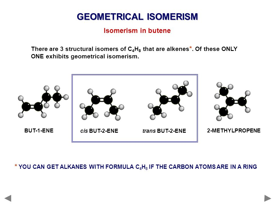 GEOMETRICAL ISOMERISM Isomerism in butene There are 3 structural isomers of C 4 H 8 that are alkenes *. Of these ONLY ONE exhibits geometrical isomeri