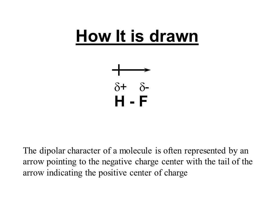 How It is drawn H - F + - The dipolar character of a molecule is often represented by an arrow pointing to the negative charge center with the tail of