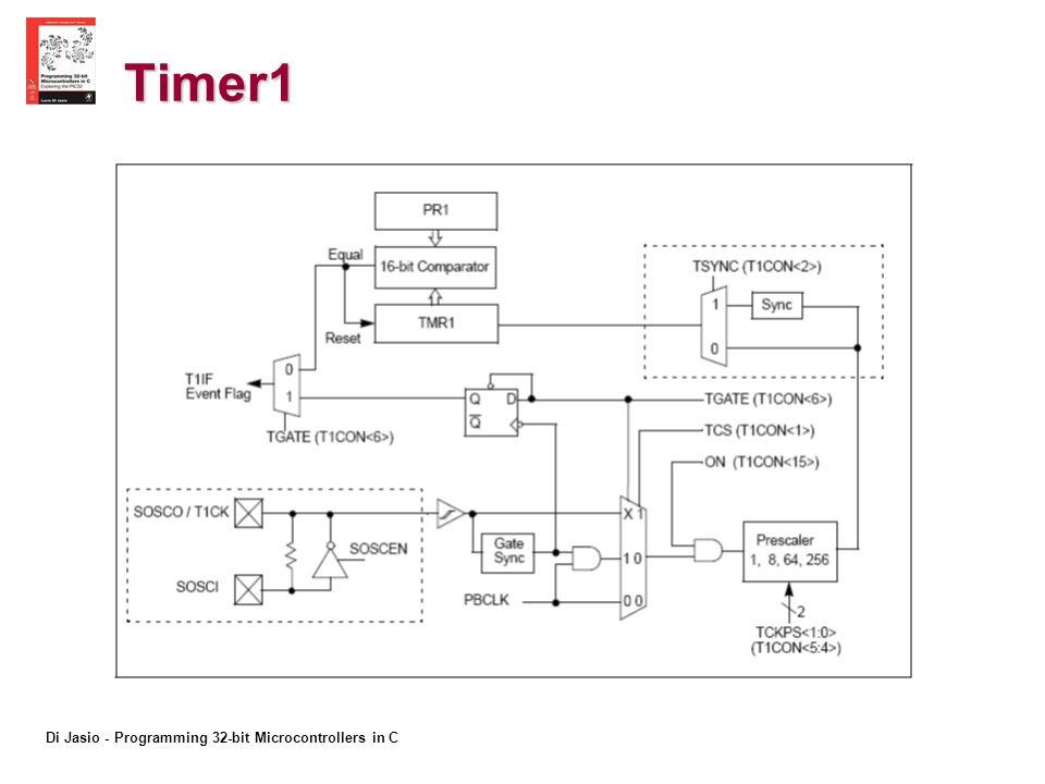 Di Jasio - Programming 32-bit Microcontrollers in C Timer1