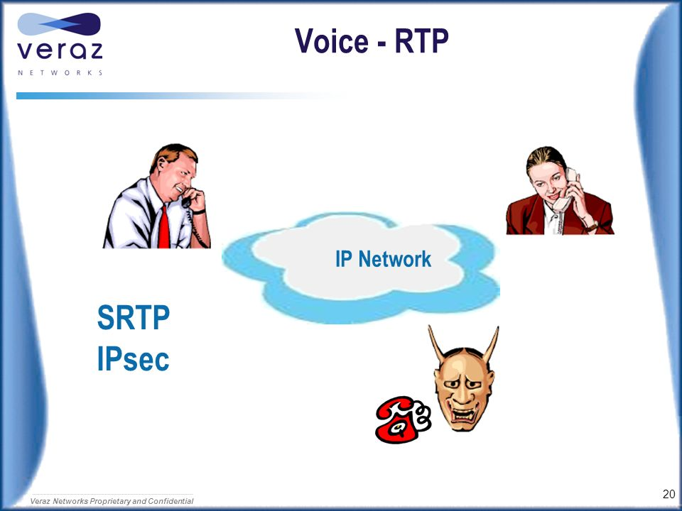 19 Veraz Networks Proprietary and Confidential Control Switch elements comm. CMI communication CCP - EC CCP - SG CCP - RE EC - CDR manager CCP /SG EMS