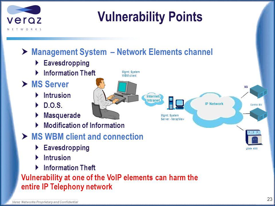 22 Veraz Networks Proprietary and Confidential MS Architecture Management System Server Management server Database server Hi-Availability WBM Client O