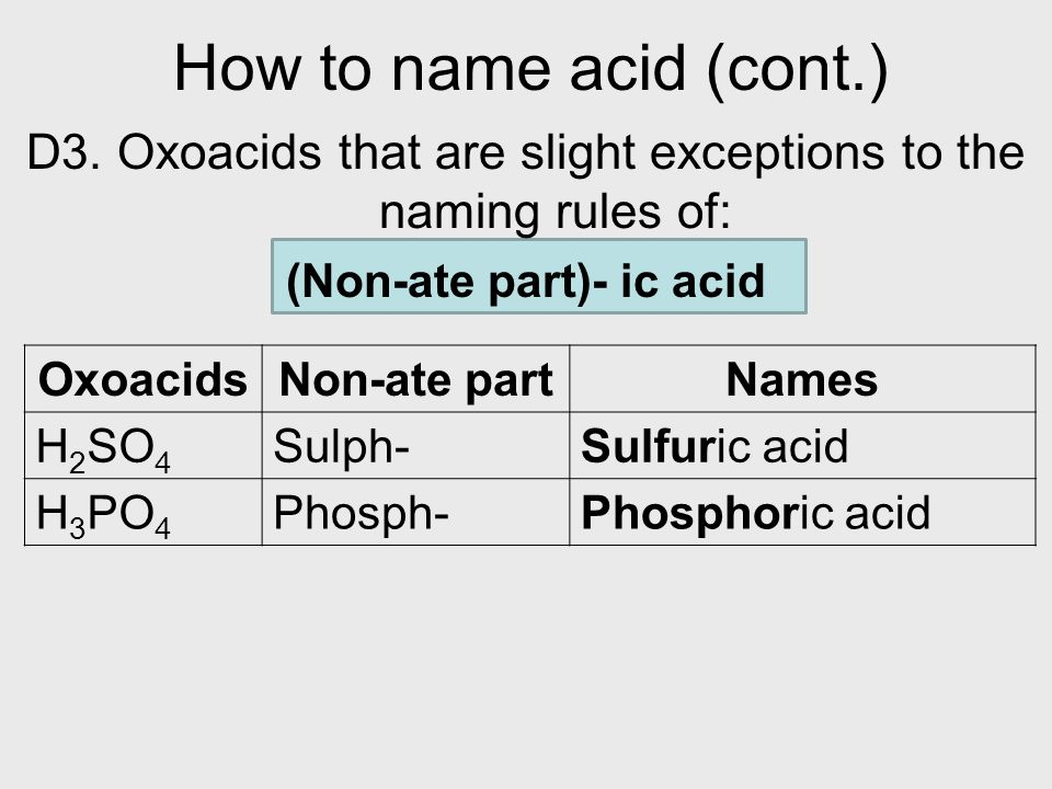 How to name acid (cont.) D3. Oxoacids that are slight exceptions to the naming rules of: (Non-ate part)- ic acid OxoacidsNon-ate partNames H 2 SO 4 Su