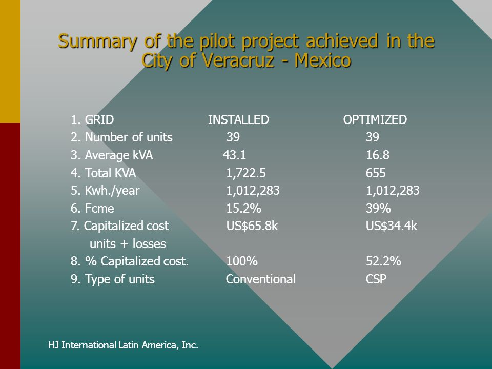 HJ International Latin America, Inc. Summary of the pilot project achieved in the City of Veracruz - Mexico 1. GRID INSTALLED OPTIMIZED 2. Number of u