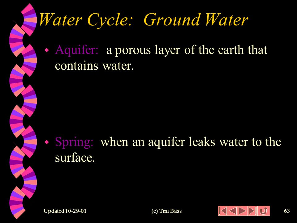Updated (c) Tim Bass62 Water Cycle: Surface Evaporation Precipitation Water Transport