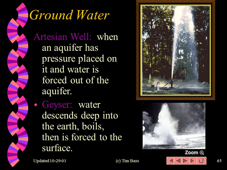 Updated (c) Tim Bass64 Aquifer Spring Water