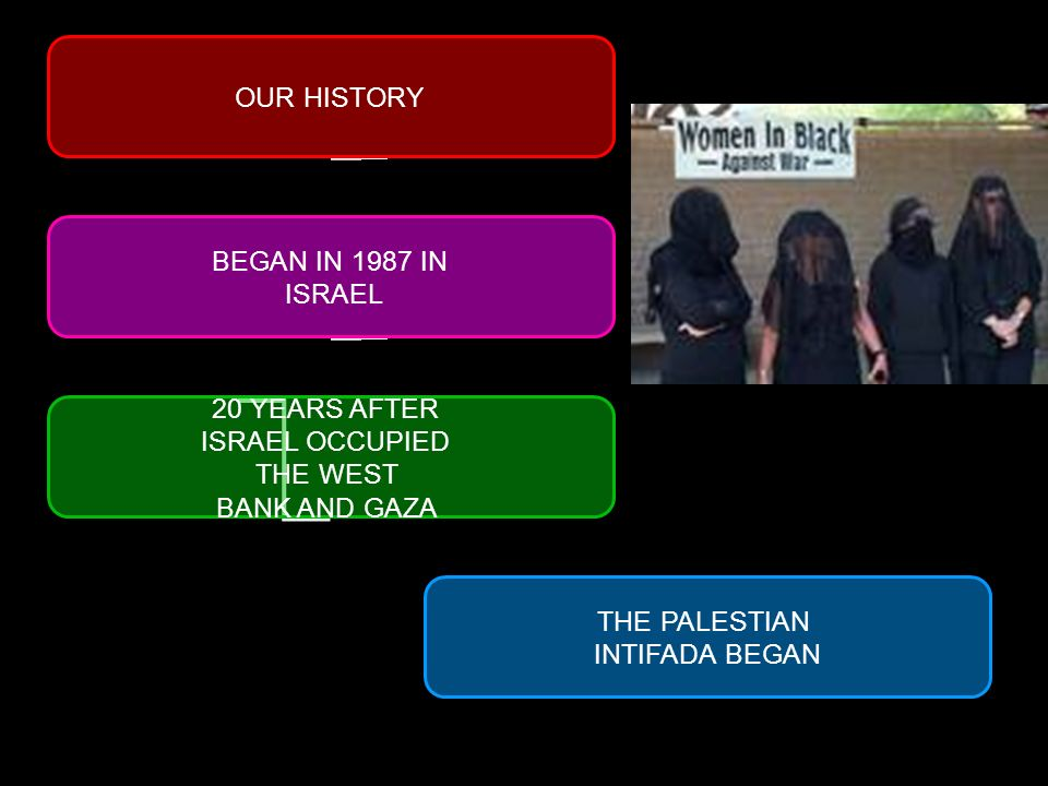 BEGAN IN 1987 IN ISRAEL 20 YEARS AFTER ISRAEL OCCUPIED THE WEST BANK AND GAZA THE PALESTIAN INTIFADA BEGAN