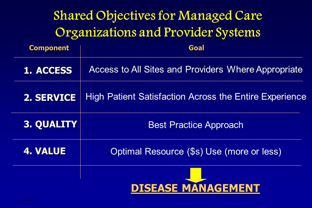 Shared Objectives for Managed Care Organizations and Provider Systems DISEASE MANAGEMENT Component 1.