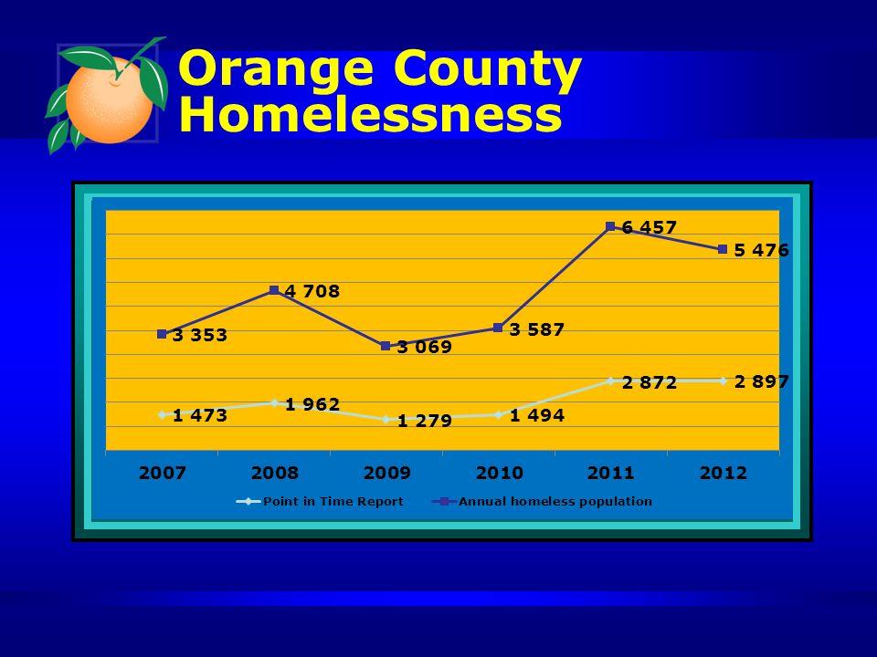 Orange County Homelessness