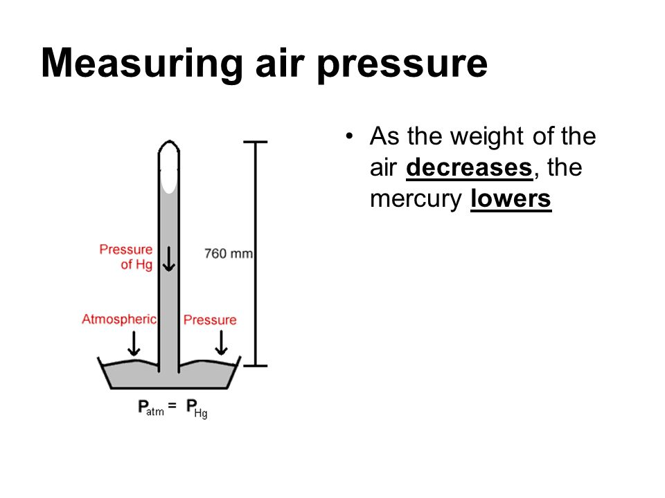 Measuring air pressure As the weight of the air decreases, the mercury lowers
