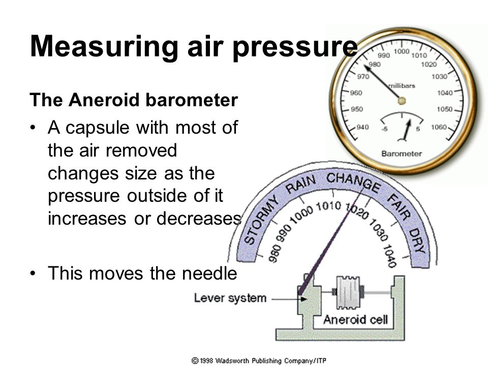 Measuring air pressure The Aneroid barometer A capsule with most of the air removed changes size as the pressure outside of it increases or decreases