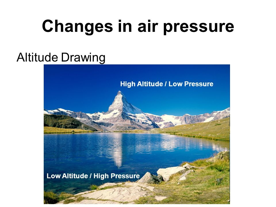 Changes in air pressure Altitude Drawing High Altitude / Low Pressure Low Altitude / High Pressure