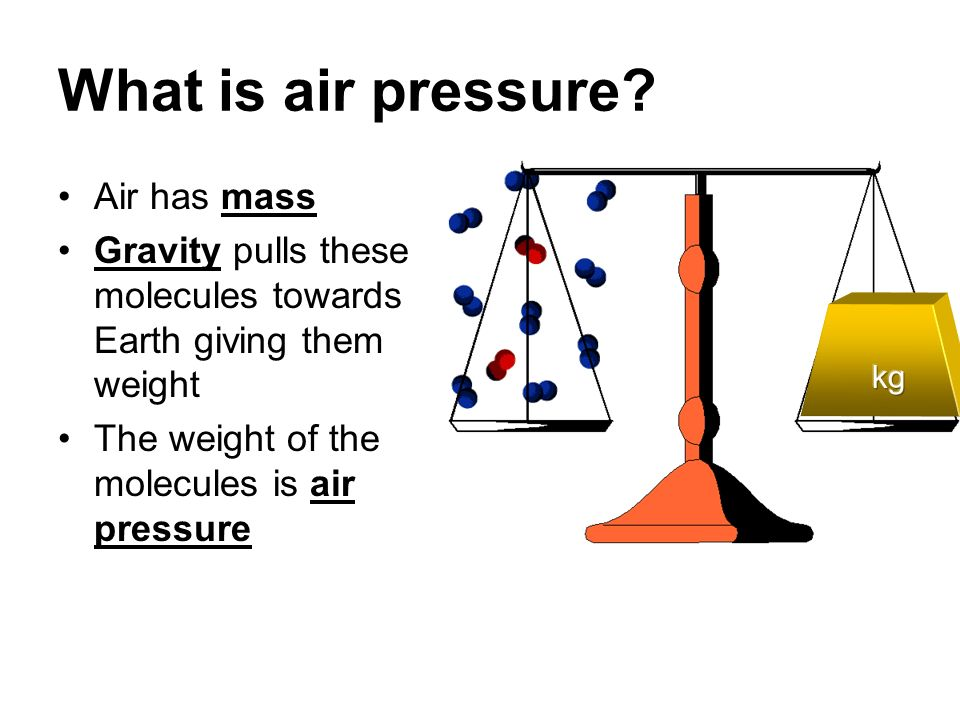 What is air pressure? Air has mass Gravity pulls these molecules towards Earth giving them weight The weight of the molecules is air pressure