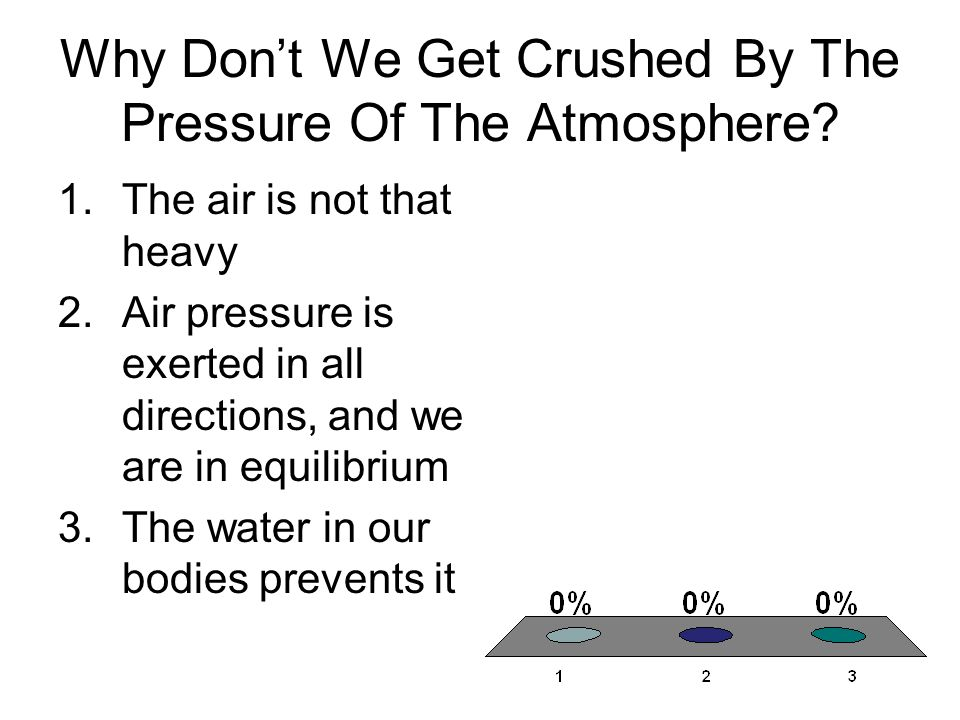 Why Dont We Get Crushed By The Pressure Of The Atmosphere? 1.The air is not that heavy 2.Air pressure is exerted in all directions, and we are in equi