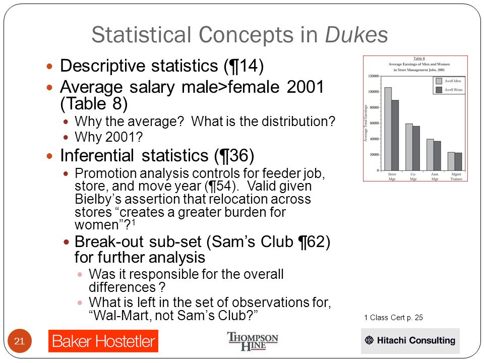 Statistical Concepts in Dukes 21 Descriptive statistics (¶14) Average salary male>female 2001 (Table 8) Why the average.