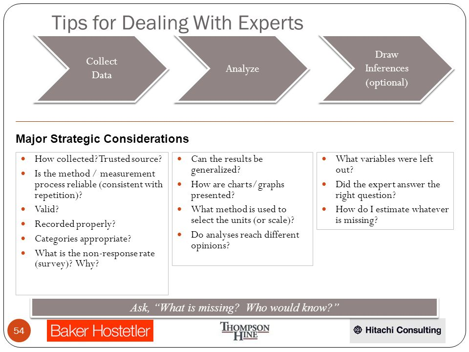 Tips for Dealing With Experts 54 Draw Inferences (optional) Analyze Collect Data Collect Data Major Strategic Considerations How collected.