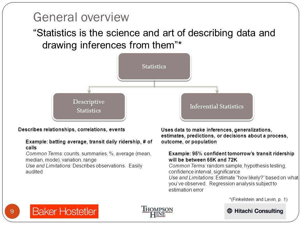 General overview Statistics is the science and art of describing data and drawing inferences from them* *(Finkelstein and Levin, p.