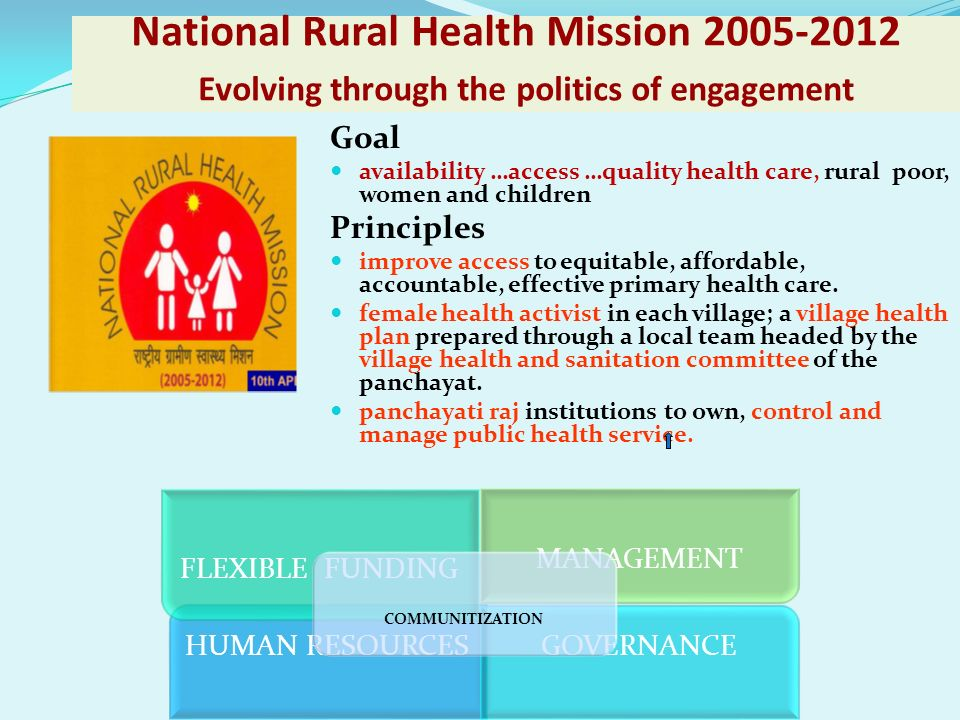 National Rural Health Mission 2005-2012 Evolving through the politics of engagement Goal availability …access …quality health care, rural poor, women