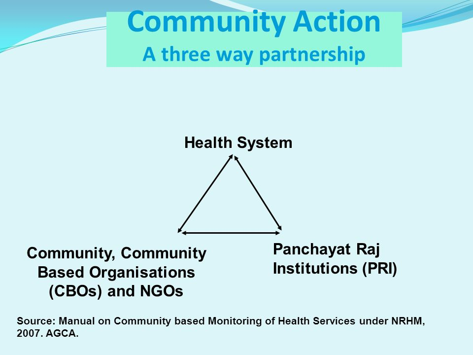 Community Action A three way partnership Health System Community, Community Based Organisations (CBOs) and NGOs Panchayat Raj Institutions (PRI) Sourc