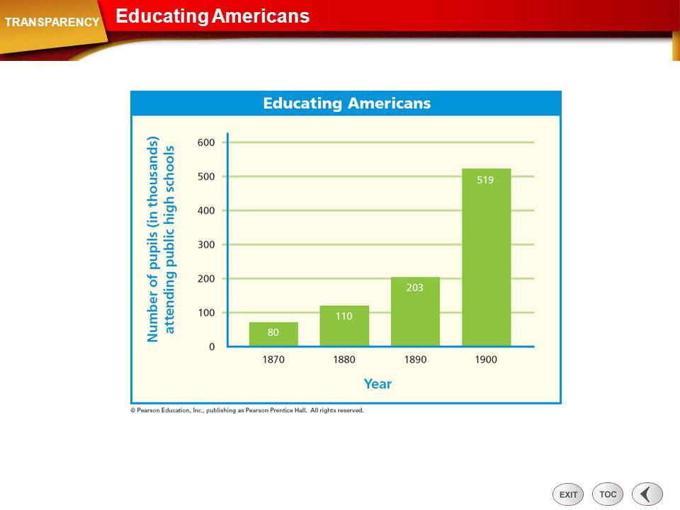 Educating Americans Transparency: Educating Americans TRANSPARENCY